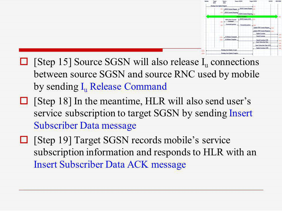 [Step 15] Source SGSN will also release Iu connections between source SGSN and source RNC used by mobile by sending Iu Release Command